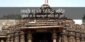 oldest temples in the world in hindi