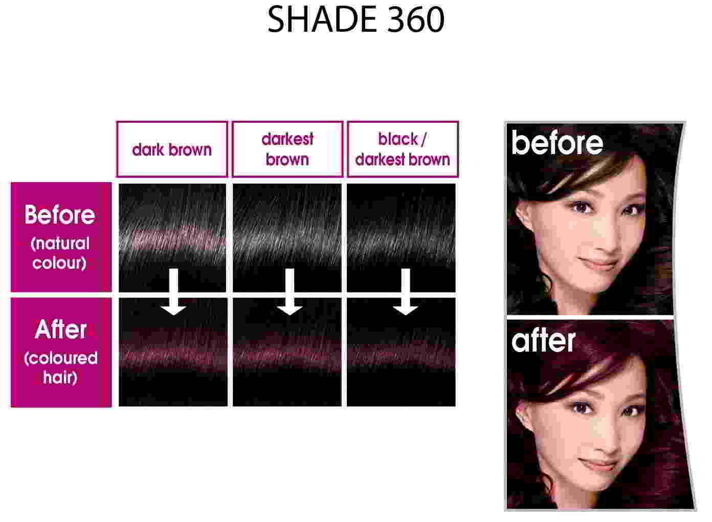 Loreal Paris Casting Creme Gloss Hair Color 360 Black Cherry Price