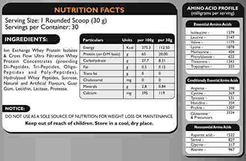 Nutrimed Power Whey Protein (2.26Kg, Chocolate)