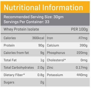 Advance Nutratech Bulk Amino Whey Protein Isolate (1Kg)