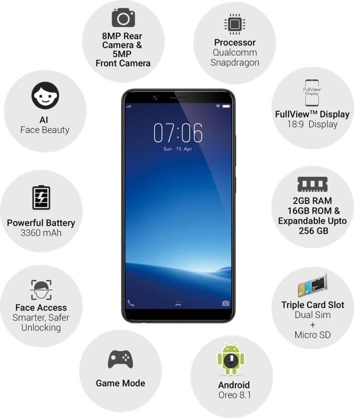 Vivo Y71i (Vivo 1801/1731B) 16GB Black Mobile