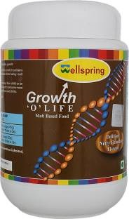 Wellspring Growth O Life Whey Protein (250gm, Chocolate)