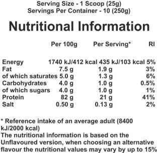 Myprotein Impact Whey Protein 1Kg Price